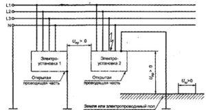 План размещения электроустановок