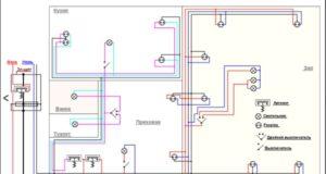 Схема электрическая и её особенности