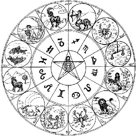 Подарки соответственно знакам Зодиака