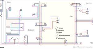 Исполнительная схема проводки и испытание под нагрузкой