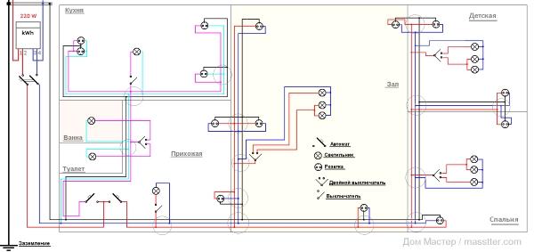 Бизнес план монтаж электропроводки нутрия бизнес план